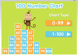Abcya Hundreds Chart Game Abcyas 100 Number Chart Offers A Fun Math Activity For Kids