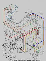 25 collection of wiring diagram for 2002 club car 48 volt 1987 36 club car 48 volt battery wiring diagram 25 pictures of wiring diagram for 2002 club car 48 volt clubcar wire center