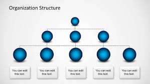organization structure template spheres for powerpoint  organization structure template spheres for powerpoint