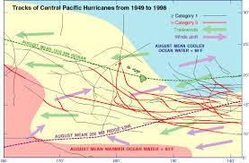 Hurricanes In Hawaii