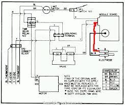 wiring diagram for rv furnace wire center \u2022 rv water pump wiring diagram rv furnace wiring guide trusted wiring diagrams u2022 rh xerospace co dometic rv thermostat wiring diagram atwood rv water heater wiring diagram