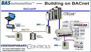 wattstopper controltrends  our basautomation products three quick facts from contemporary controls did you know that basrouters used in pairs can extend your ms tp wiring?