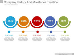 Powerpoint History Company History And Milestones Timeline Powerpoint Slide