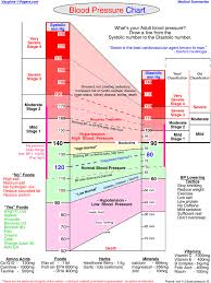 Tmca Kuwait Blood Pressure Chart News