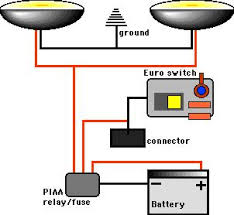 piaa driving light switch wiring diagram motorcycle schematic images of piaa driving light switch wiring diagram the bmw euro switch replaces the right