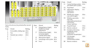 vauxhall vectra fuse box diagram residential electrical symbols \u2022 2002 Altima Fuse Box Diagram vauxhall vectra c fuse box layout residential electrical symbols u2022 rh bookmyad co vauxhall zafira fuse box diagram 2007 vauxhall zafira fuse box diagram