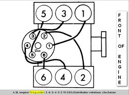 32 best of 1998 chevy blazer engine diagram myrawalakot S10 Wiring Harness Diagram 1998 chevy blazer engine diagram luxury i have a 1994 chevy s10 blazer it worked fine