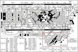Egll Airport Diagram Related Keywords