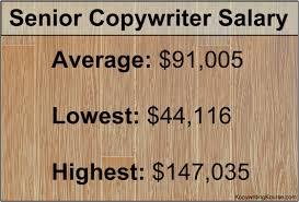 Copywriter Job Description Stunning How To Become A Copywriter With No Experience