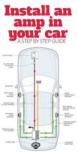 gallery for car sound system diagram car sound noise music amplifier installation guide