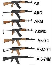Assault Rifle Calibers Chart Assault Rifle Caliber Chart 2019