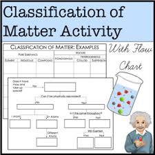 Classification Of Matter Flow Chart Worksheet Classification Of Matter Identification Activity With Flow
