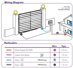 auto gate wiring diagram pdf wiring diagram site sliding gate wiring diagram wiring library auto charger wiring diagrams pdf auto gate wiring diagram pdf