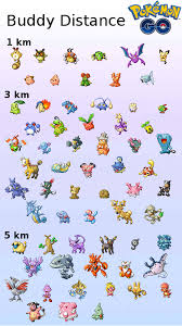 Generation 2 Buddy Distance Chart Thesilphroad