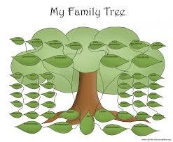 029 Template Ideas Free Printable Family Astounding Tree