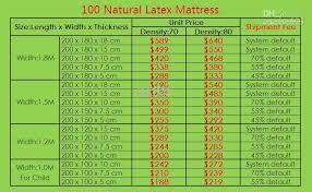 Mattress Density Chart Unique Latex Mattress Density 100 Natural Latex Mattress 7