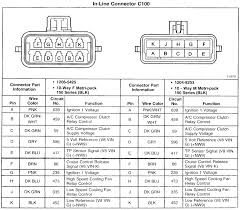 basics of converting the ls1 harness 99 04 engine 99 02 pcm there are three connections near the pcm c100 see attached 2002ls1 c100 gif