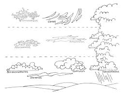 Small Picture Types Of Clouds Coloring Page Coloring Coloring Pages