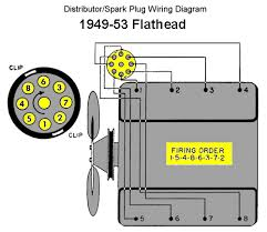 flathead firing order questions the h a m b vanpelt s com fh web fh images fh engine pics flathead sparkplugwiring 49 53 gif
