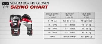 Venum Absolute 2 0 Gloves Black White Nappa Leather