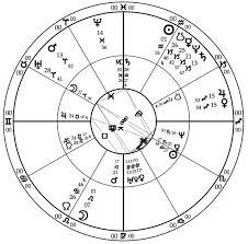 Mountain Astrologer Magazine Learn Astrology Read