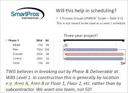 Stoplight Chart Excel Template Inspiring Image 3 Shift Schedule