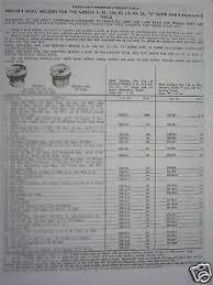 Dillon Shell Plate Chart Herters Shell Holder Chart Ebay