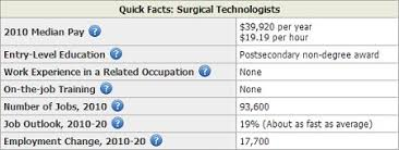 Surgical Tech Salary Travel Sterile Processing Salary Craymen5 Org
