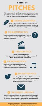 new pitches for selling your organization infographic re 6 new ways to sell your organization
