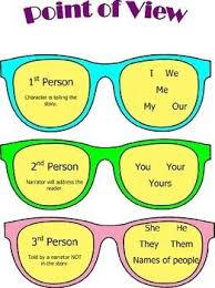Point Of View Lessons Tes Teach