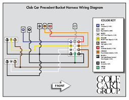 electric club car golf cart wiring diagram golkit com 1998 Club Car Gas Wiring Diagram columbia electric golf cart wiring diagram gas throughout club car Club Car Generator Starter Problems
