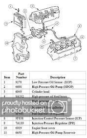 7 3 engine diagram 6 0 powerstroke oil flow diagram 6 0 image wiring high pressure oil pump top end