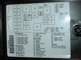solved i need a diagram for a 97 pontiac grand prix fuse fixya pontiac grand prix fuse box try this i need a diagram for kb5tlq 3 jpg