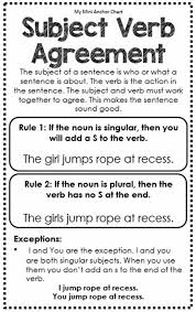 Subject Verb Agreement Chart Must Know Rules For Subject Verb Agreement Eslbuzz