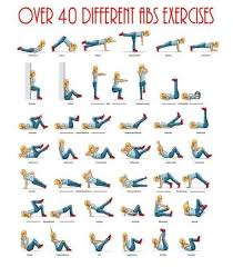 Core Exercises Chart Core Exercises And Core Activation Diagrams