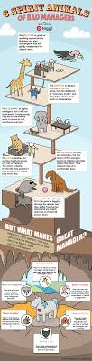 spirit animals of bad managers infographic 6 spirit animals of bad managers toggl infographic