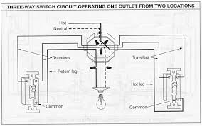 manufactured home wiring diagrams alpine car stereo wiring diagram mobile home light switch lowes at Mobile Home Light Switch Wiring Diagram