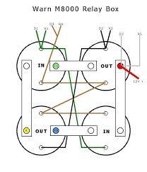 warrior winch wiring diagram warrior wiring diagrams cars