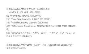 Billboard Japan Album Chart Billboardjapan Hashtag On Twitter