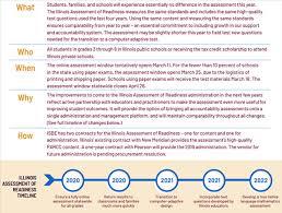 Iep Timeline Chart Illinois Common Core Iar Il Assessment Home