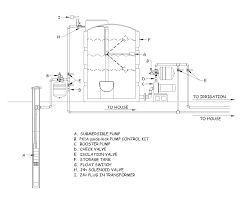 attwood bilge pump wiring diagram wiring diagram attwood bilge pump wiring diagram preisvergleich me and u2013 bigapp meattwood bilge pump wiring diagram