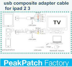 iphone 4 av wire diagram iphone diy wiring diagrams