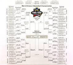 Ncaa Tournament Bracket Scores Column Whoever Leaked The Ncaa Tournament Brackets On