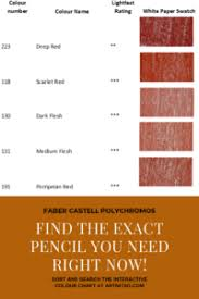 Faber Castell Polychromos Interactive Colour Chart