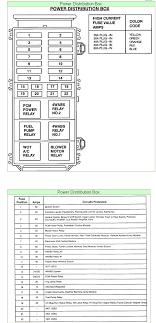 i need a 94 explorer fuse panel diagram 1994 Ford Explorer Fuse Box Diagram 1994 Ford Explorer Fuse Box Diagram #5 1994 ford ranger fuse box diagram