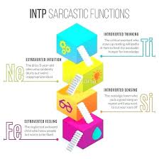 get 14 personality test 4 letter grow new creativity