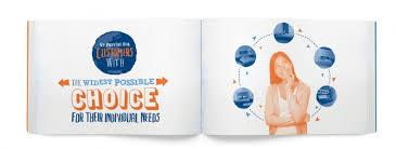 Брендбук для вашего бизнеса ru Разработка брендбука