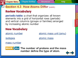 Section 4-3 Section 4.3 How Atoms Differ Explain the role of ...
