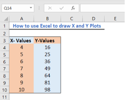 Point Figure Chart Excel How To Plot X Vs Y Data Points In Excel Excelchat