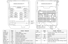 fuse box diagram for 96 ford 1996 Ford Mustang Gt Fuse Box Diagram 99 Mustang Fuse Diagram